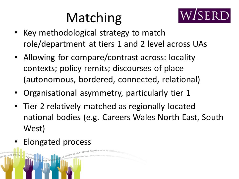 Matching Key methodological strategy to match role/department at tiers 1 and 2 level across UAs Allowing for compare/contrast across: locality contexts; policy remits; discourses of place (autonomous, bordered, connected, relational) Organisational asymmetry, particularly tier 1 Tier 2 relatively matched as regionally located national bodies (e.g.