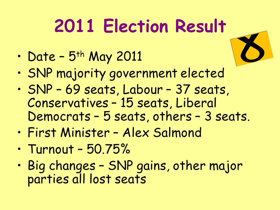 2011 Election Result Date – 5 th May 2011 SNP majority government elected SNP – 69 seats, Labour – 37 seats, Conservatives – 15 seats, Liberal Democra
