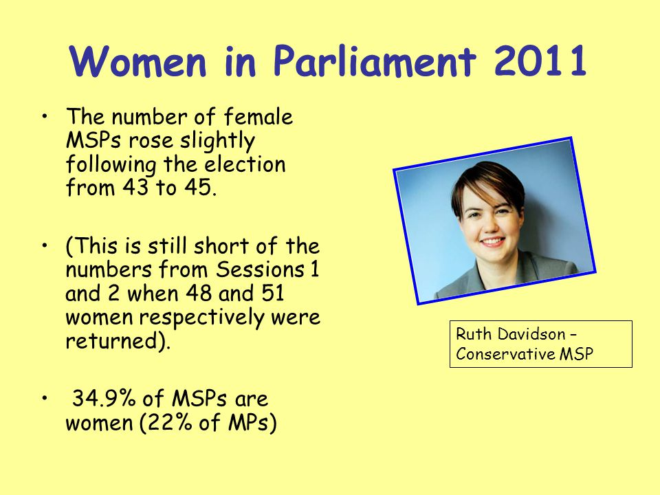 Women in Parliament 2011 The number of female MSPs rose slightly following the election from 43 to 45.