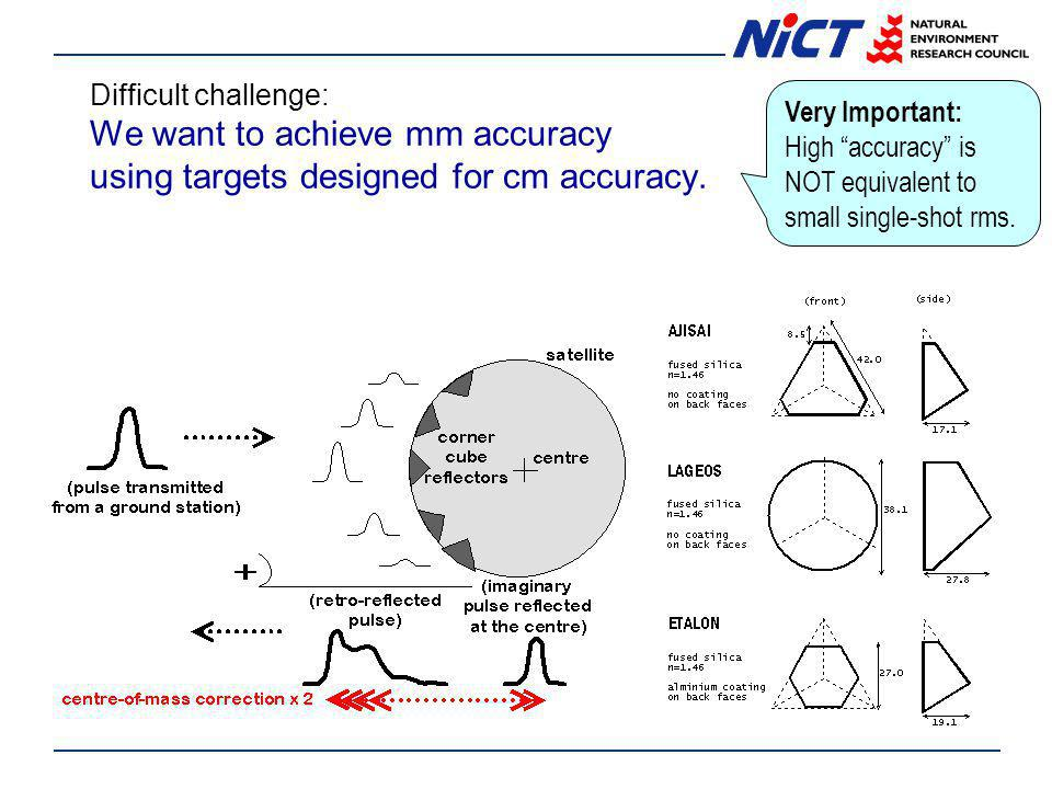 "Difficult challenge: We want to achieve mm accuracy using targets designed for cm accuracy. Very Important: High ""accuracy"" is NOT equivalent to small"