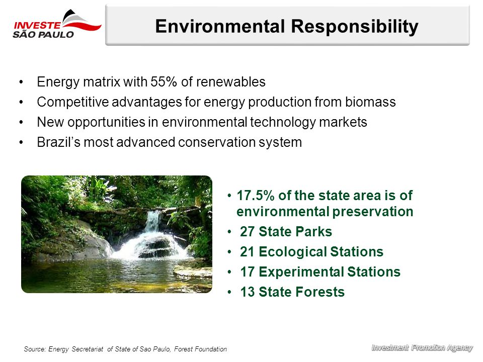 Energy matrix with 55% of renewables Competitive advantages for energy production from biomass New opportunities in environmental technology markets Brazil's most advanced conservation system 17.5% of the state area is of environmental preservation 27 State Parks 21 Ecological Stations 17 Experimental Stations 13 State Forests Environmental Responsibility Source: Energy Secretariat of State of Sao Paulo, Forest Foundation