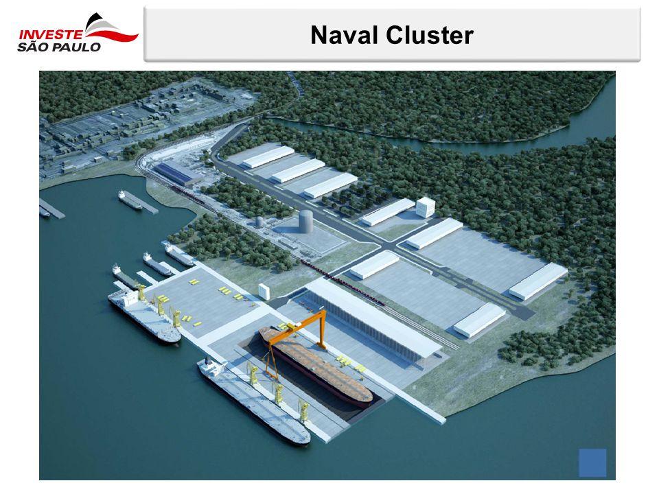 Naval Cluster