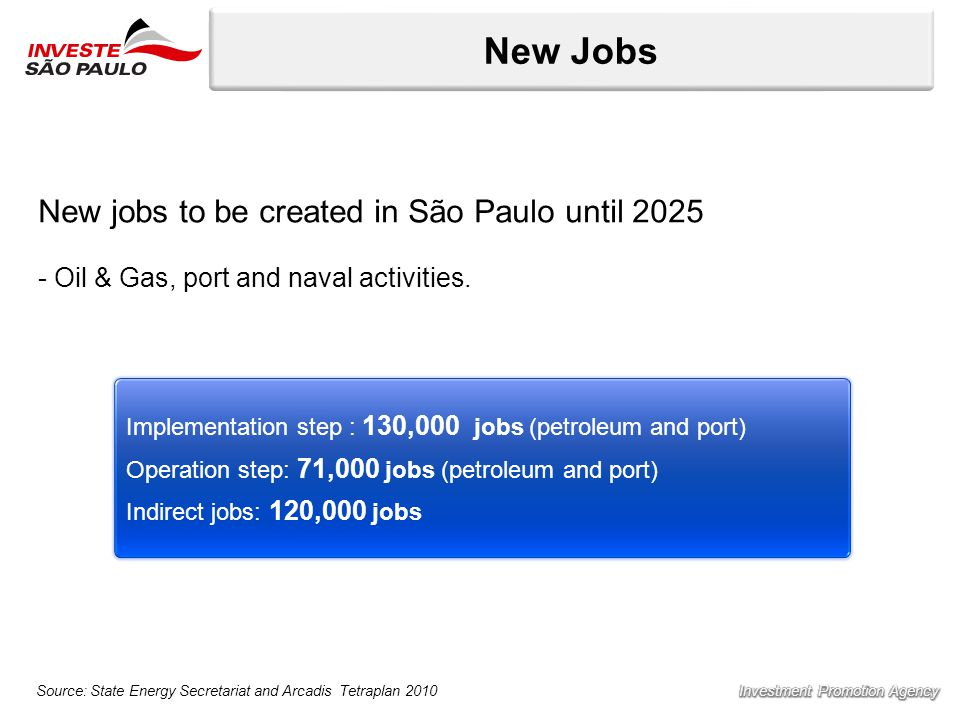 New Jobs New jobs to be created in São Paulo until 2025 - Oil & Gas, port and naval activities.