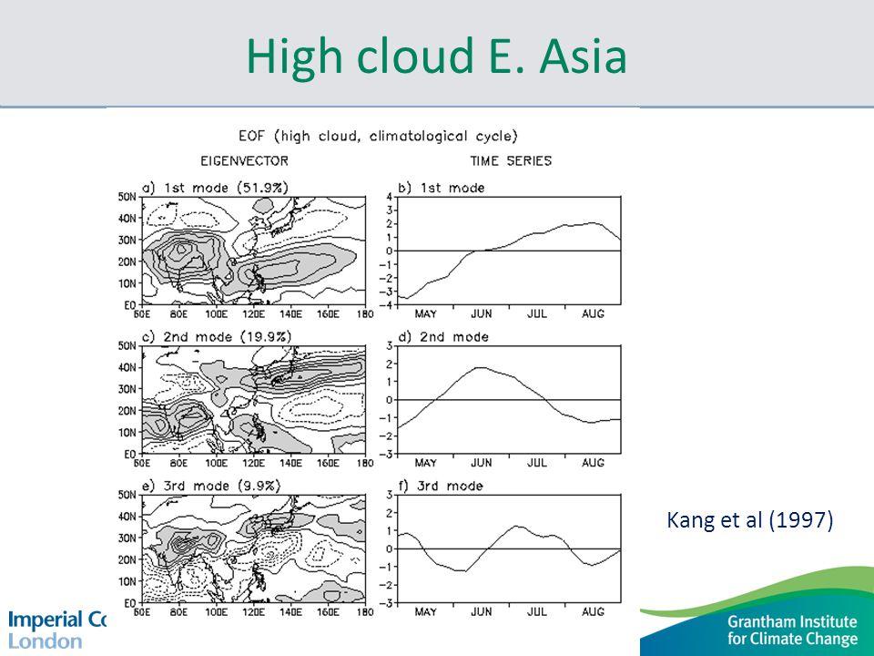 High cloud E. Asia Kang et al (1997) 11 Nov 2013