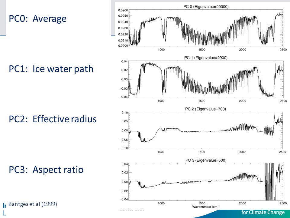 PC0: Average PC1: Ice water path PC2: Effective radius PC3: Aspect ratio Bantges et al (1999) 11 Nov 2013