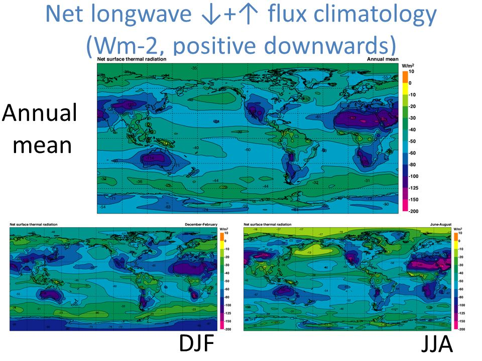 Net shortwave ↓+↑ flux climatology (Wm-2, positive downwards) Annual mean DJF JJA