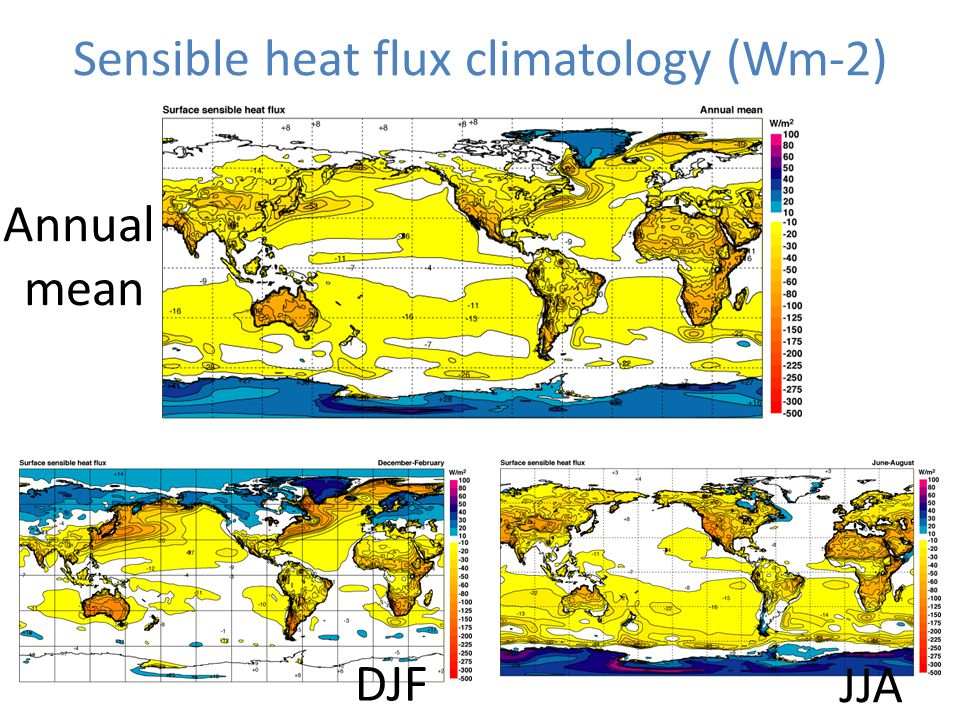 Latent heat flux climatology (Wm-2) Annual mean DJF JJA