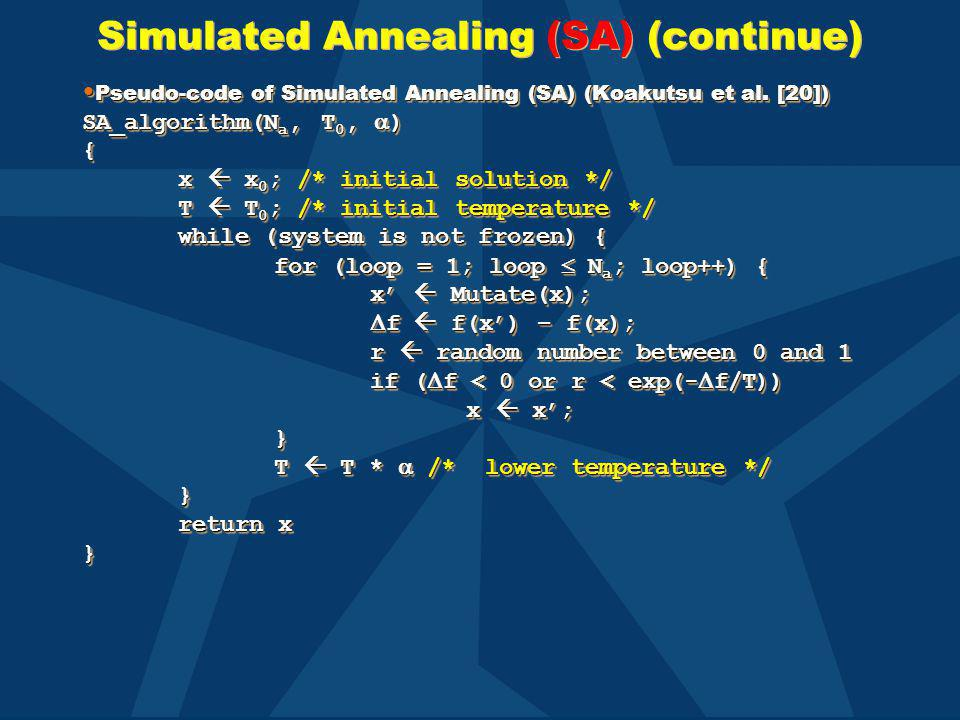 Simulated Annealing (SA) (continue) Pseudo-code of Simulated Annealing (SA) (Koakutsu et al. [20]) Pseudo-code of Simulated Annealing (SA) (Koakutsu e