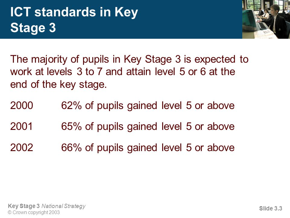 Key Stage 3 National Strategy © Crown copyright 2003 Slide 3.3 ICT standards in Key Stage 3 The majority of pupils in Key Stage 3 is expected to work