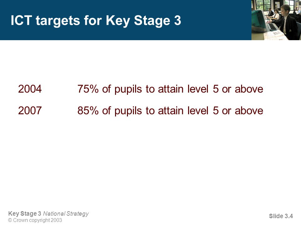 Key Stage 3 National Strategy © Crown copyright 2003 Slide 3.4 ICT targets for Key Stage 3 200475% of pupils to attain level 5 or above 200785% of pup