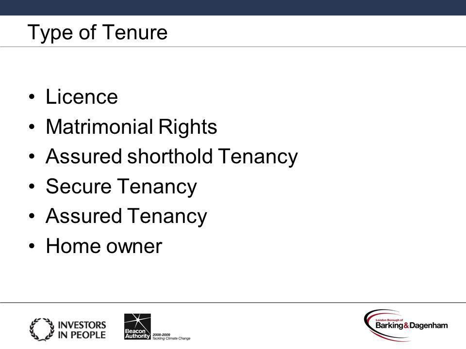 Type of Tenure Licence Matrimonial Rights Assured shorthold Tenancy Secure Tenancy Assured Tenancy Home owner