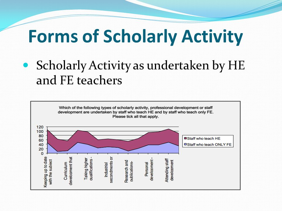 Forms of Scholarly Activity Scholarly Activity as undertaken by HE and FE teachers