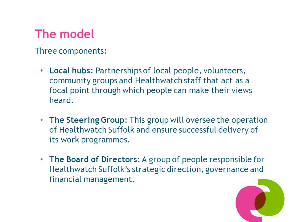 The model Three components: Local hubs: Partnerships of local people, volunteers, community groups and Healthwatch staff that act as a focal point through which people can make their views heard.