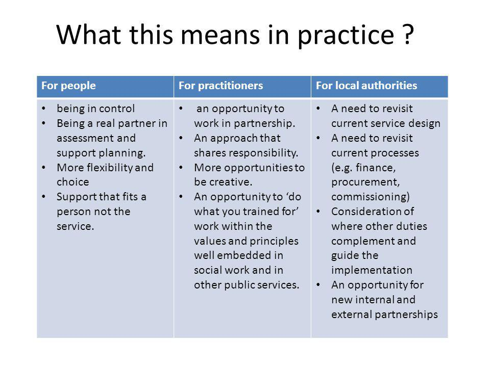 What this means in practice ? For peopleFor practitionersFor local authorities being in control Being a real partner in assessment and support plannin