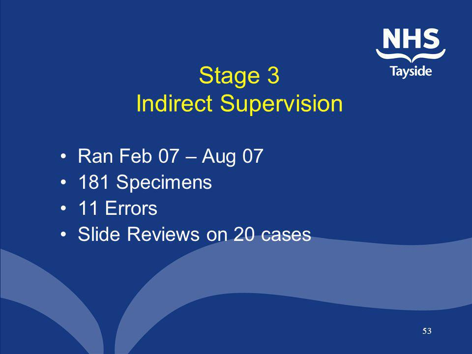 53 Stage 3 Indirect Supervision Ran Feb 07 – Aug 07 181 Specimens 11 Errors Slide Reviews on 20 cases