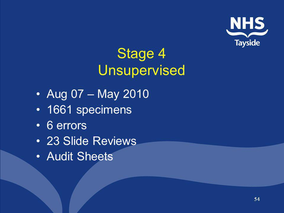 54 Stage 4 Unsupervised Aug 07 – May 2010 1661 specimens 6 errors 23 Slide Reviews Audit Sheets