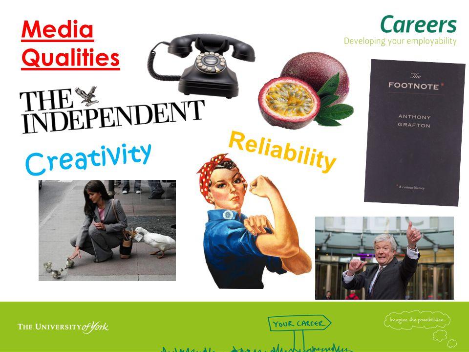 Media Qualities Creativity Reliability