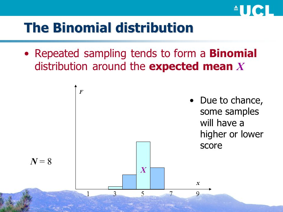 The Binomial distribution Repeated sampling tends to form a Binomial distribution around the expected mean X F N = 8 x 53179 Due to chance, some samples will have a higher or lower score X