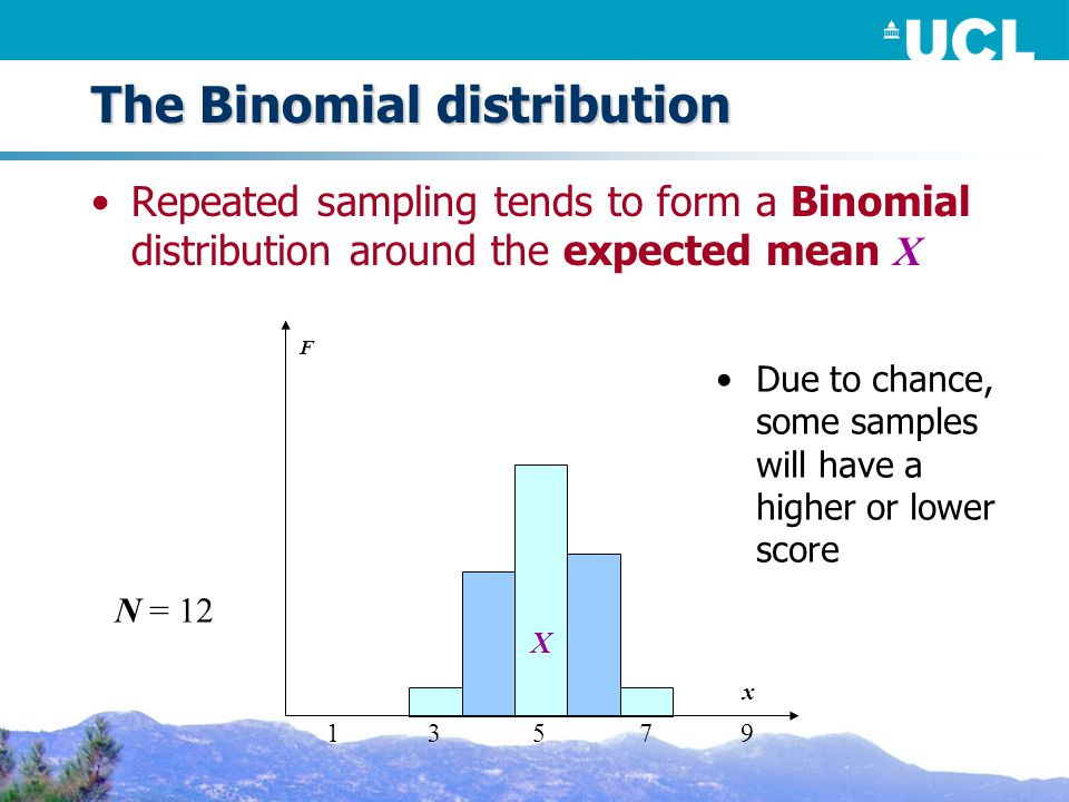 The Binomial distribution Repeated sampling tends to form a Binomial distribution around the expected mean X F N = 12 x 53179 Due to chance, some samples will have a higher or lower score X