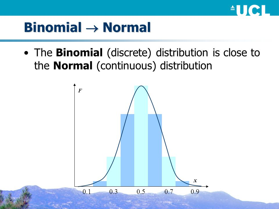 Binomial  Normal The Binomial (discrete) distribution is close to the Normal (continuous) distribution x F 0.50.30.10.70.9