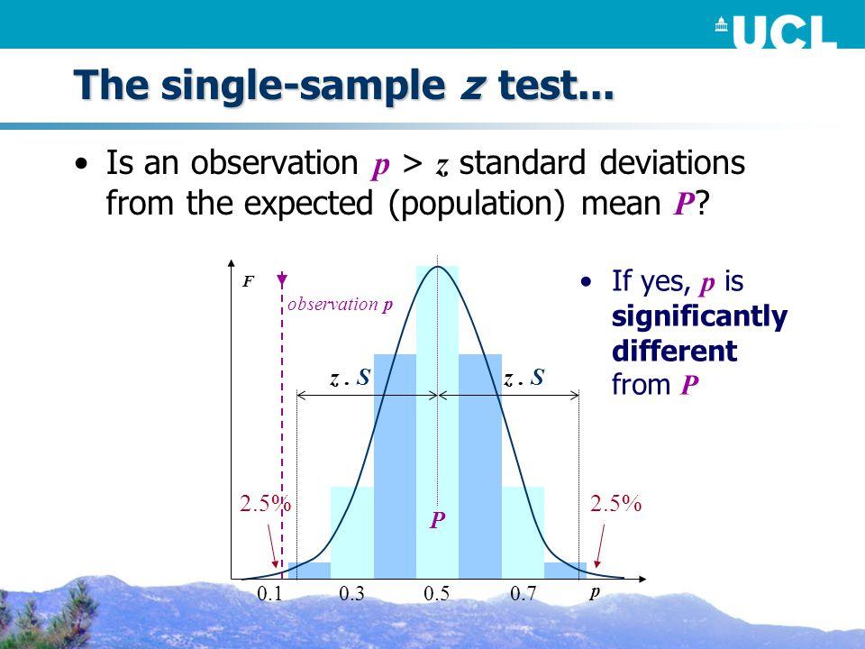 The single-sample z test...