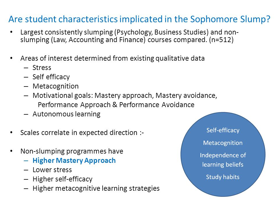 Are student characteristics implicated in the Sophomore Slump.