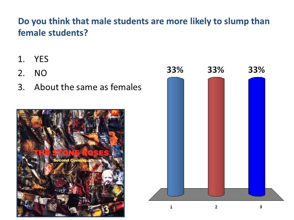 Very challenging cohort… The second years are strategic, but very anxious learners… …better equipped to undertake their studies, but frequently playing the system …more confident in their ability to cope, but often complaining.