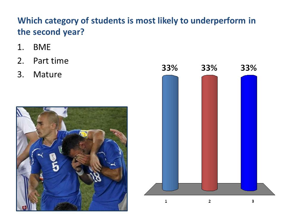 Individuals at the institutional level: Percentage of students who experienced a dip in performance in second year: IS THERE A SLUMP IN PERFORMANCE IN THE SECOND YEAR OF STUDY.