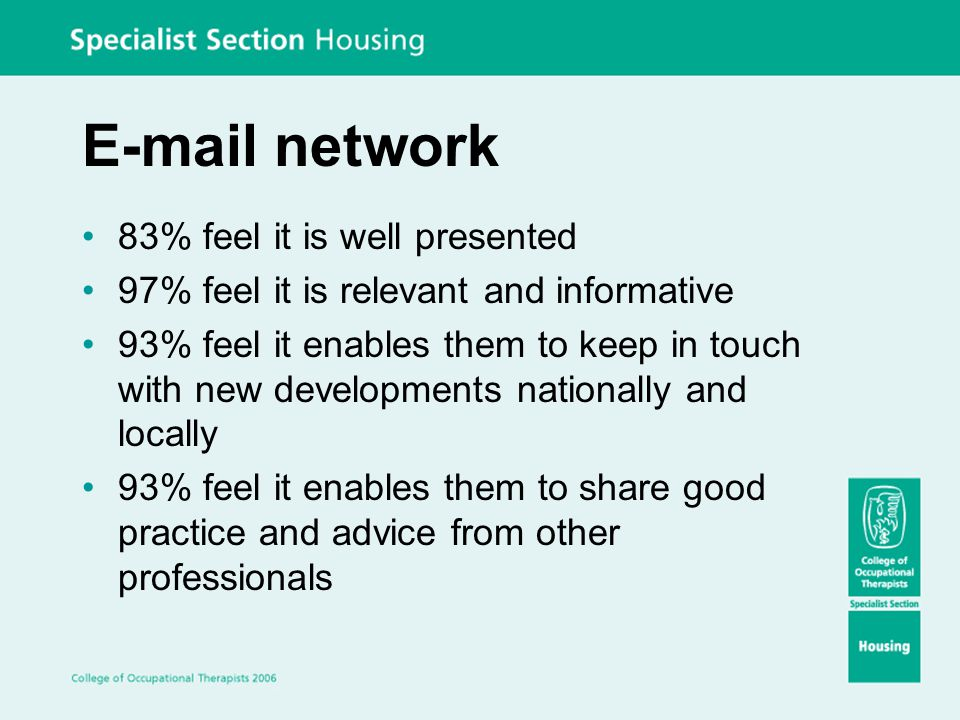 E-mail network 83% feel it is well presented 97% feel it is relevant and informative 93% feel it enables them to keep in touch with new developments n