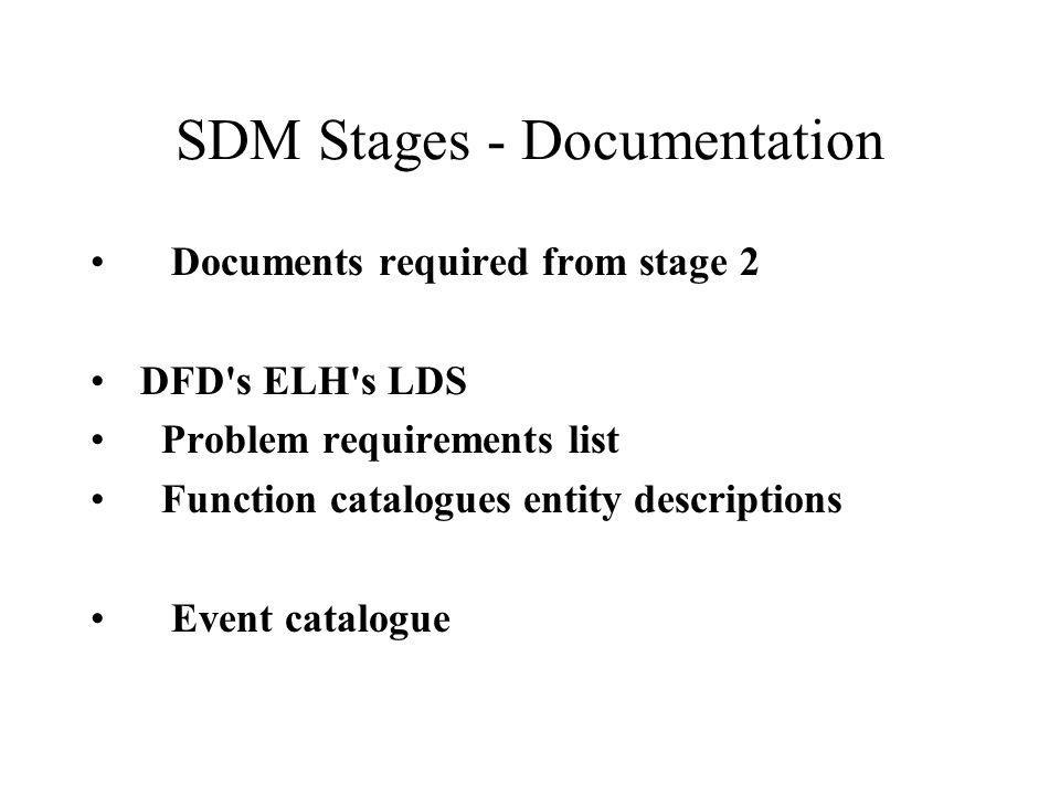 SDM Stages - Documentation Documents required from stage 2 DFD s ELH s LDS Problem requirements list Function catalogues entity descriptions Event catalogue