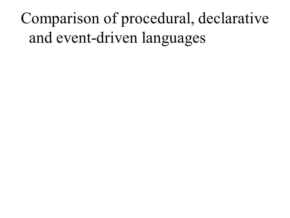 Comparison of procedural, declarative and event-driven languages