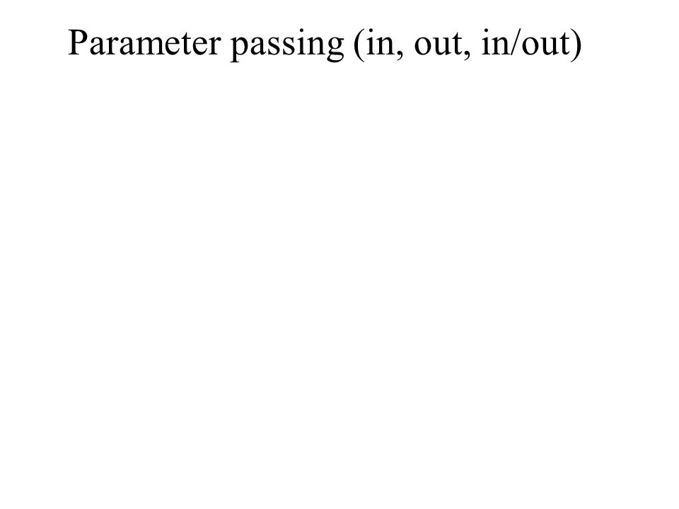 Parameter passing (in, out, in/out)