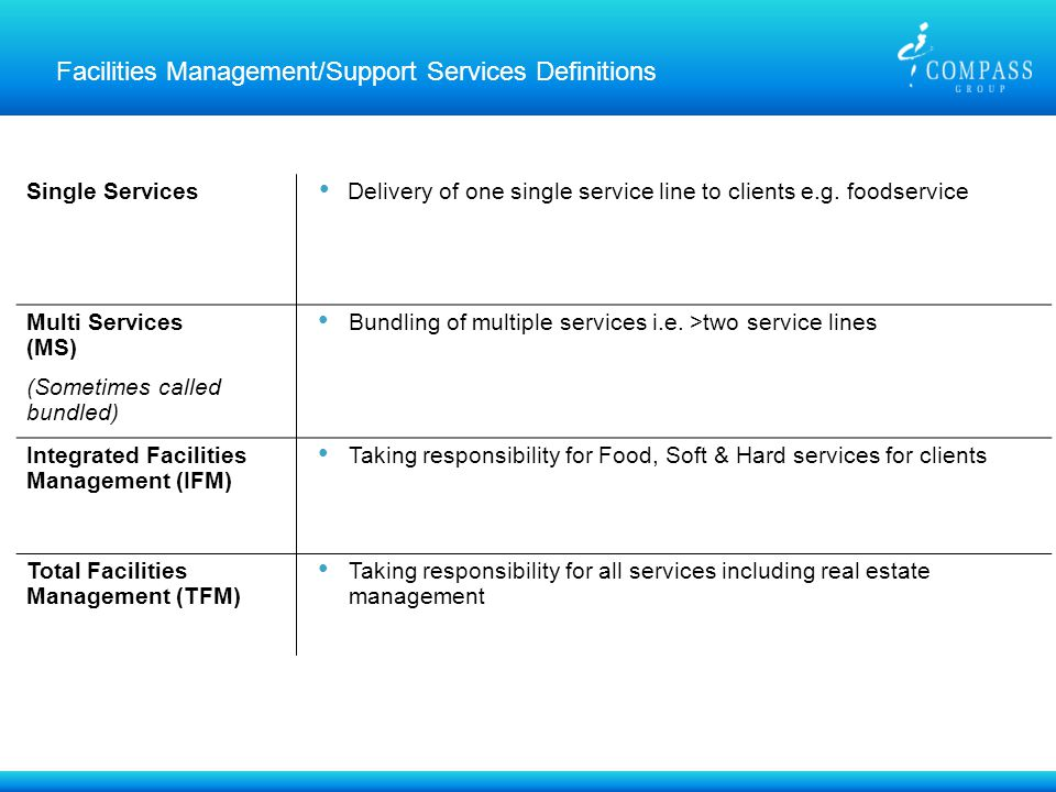 Facilities Management/Support Services Definitions Single Services Delivery of one single service line to clients e.g. foodservice Multi Services (MS)