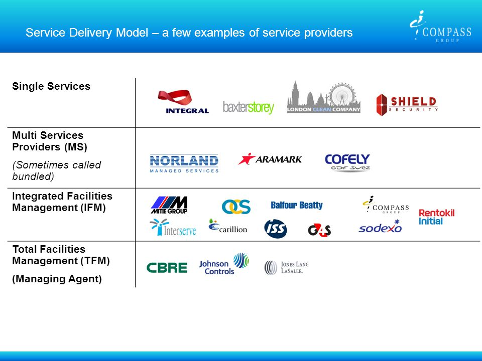Service Delivery Model – a few examples of service providers Single Services Multi Services Providers (MS) (Sometimes called bundled) Integrated Facil