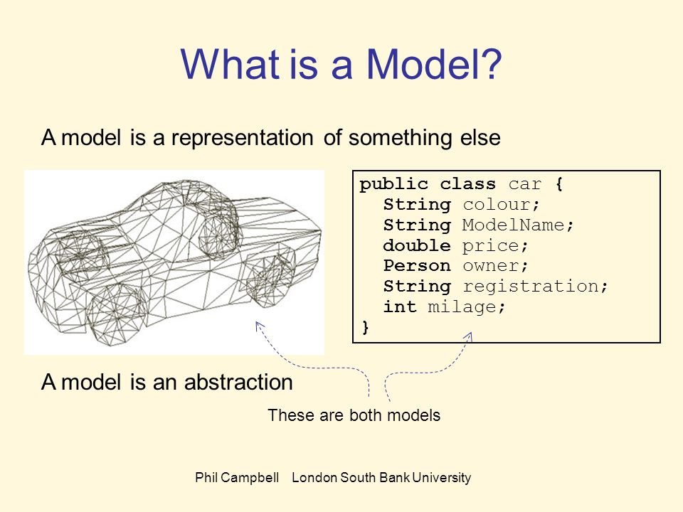 Phil Campbell London South Bank University What is a Model? A model is a representation of something else public class car { String colour; String Mod