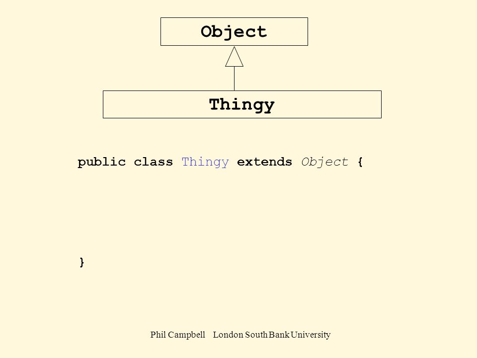 Phil Campbell London South Bank University Thingy Object public class Thingy extends Object { }