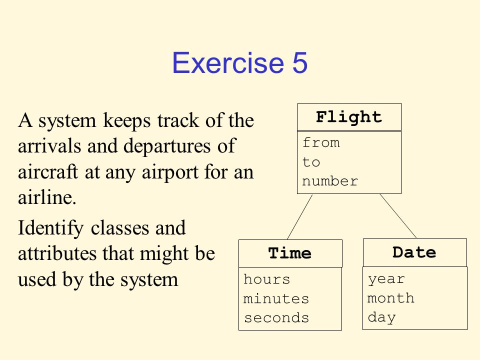 Exercise 5 A system keeps track of the arrivals and departures of aircraft at any airport for an airline.