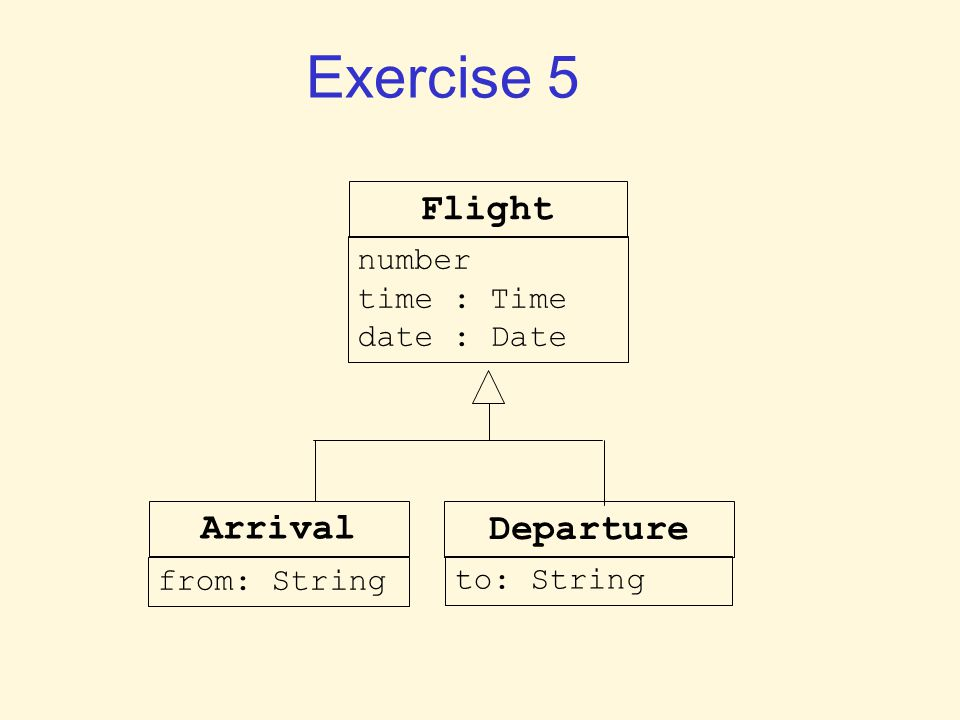 Exercise 5 Flight number time : Time date : Date Departure to: String Arrival from: String