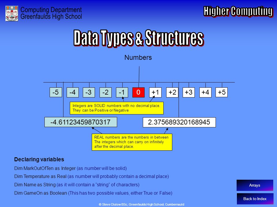 Data types and Structures Numbers -5 -4-3-20+1+2+3+4 +5 2.375689320168945 Integers are SOLID numbers with no decimal place.