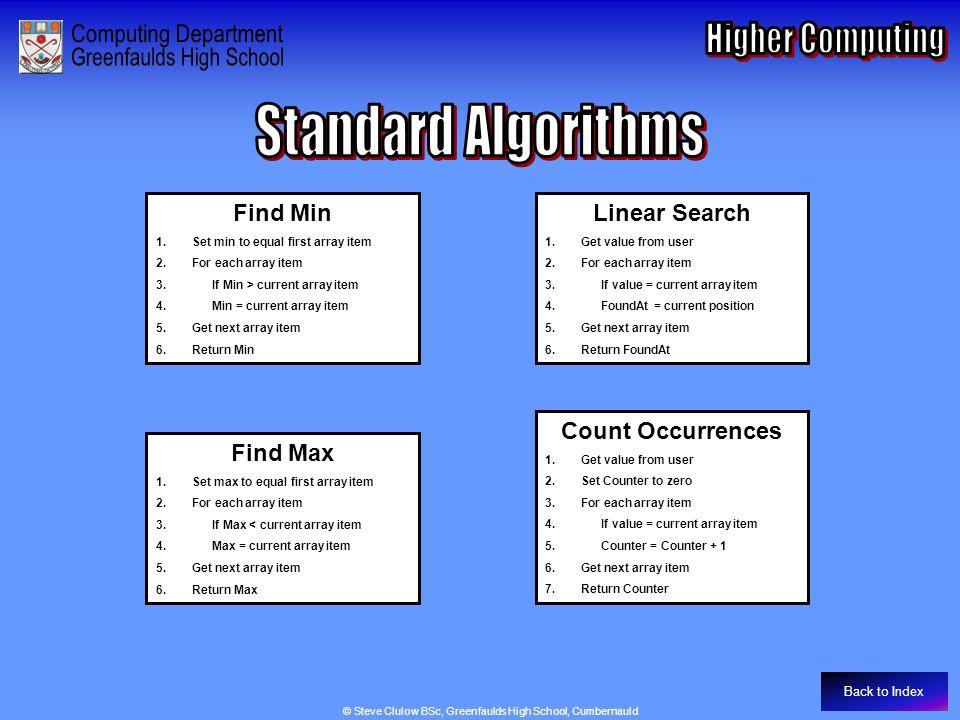 Standard Algorithms Back to Index Find Min 1.Set min to equal first array item 2.For each array item 3. If Min > current array item 4. Min = current a