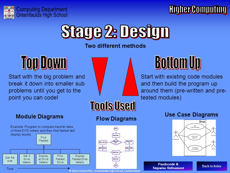 Stage 2: Design Two different methods Start with the big problem and break it down into smaller sub problems until you get to the point you can code.