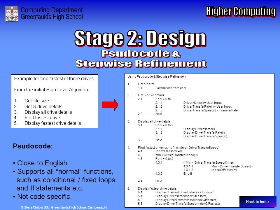 Stage 2: Design - Psudocode & Stepwise Refinement Stage 2: Design Example for find fastest of three drives: From the initial High Level Algorithm 1.Get file size 2.Get 3 drive details 3.Display all drive details 4.Find fastest drive 5.Display fastest drive details Using Psudocode & Stepwise Refinement 1.Get file size 1.1Get file size from user 2.Get 3 drive details 2.1For I = 0 to 2 2.1.1DriverName(i) = User Input 2.1.2DriverTransferRate(i) = User Input 2.1.3DriverTransferSpeed(i) = TransferRate 2.2Next I 3.Display all drive details 3.1For I = 0 to 2 3.1.1Display DriverName(i) 3.1.2Display DriverTransferRate(i) 3.1.3Display DriverTransferSpeed(i) 3.2Next I 4.Find fastest drive (using find min on DriverTransferSpeed) 4.1indexOfFastest = 0 4.2min = DriverTransferSpeed(0) 4.3For I = 0 to 2 4.3.1if Min < DriverTransferSpeed(i) then 4.3.1.1Min = DriverTransferSpeed(i) 4.3.1.2indexOfFastest = I 4.3.2End If 4.4Next i 5.Display fastest drive details 5.1Display Fastest Drive Details as follows: 5.1Display DriverName(IndexOfFastest) 5.2Display DriverTransferRate(IndexOfFastest) 5.3Display DriverTransferSpeed(IndexOfFastest) Psudocode: Close to English.