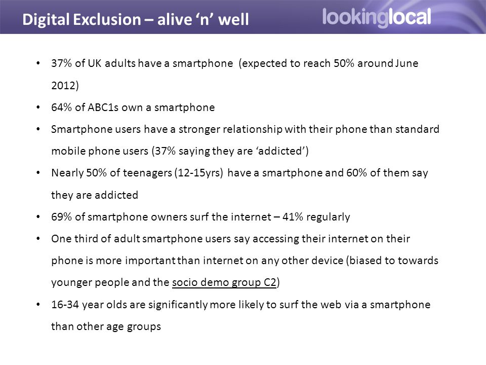 Digital Exclusion – alive 'n' well 37% of UK adults have a smartphone (expected to reach 50% around June 2012) 64% of ABC1s own a smartphone Smartphone users have a stronger relationship with their phone than standard mobile phone users (37% saying they are 'addicted') Nearly 50% of teenagers (12-15yrs) have a smartphone and 60% of them say they are addicted 69% of smartphone owners surf the internet – 41% regularly One third of adult smartphone users say accessing their internet on their phone is more important than internet on any other device (biased to towards younger people and the socio demo group C2) 16-34 year olds are significantly more likely to surf the web via a smartphone than other age groups