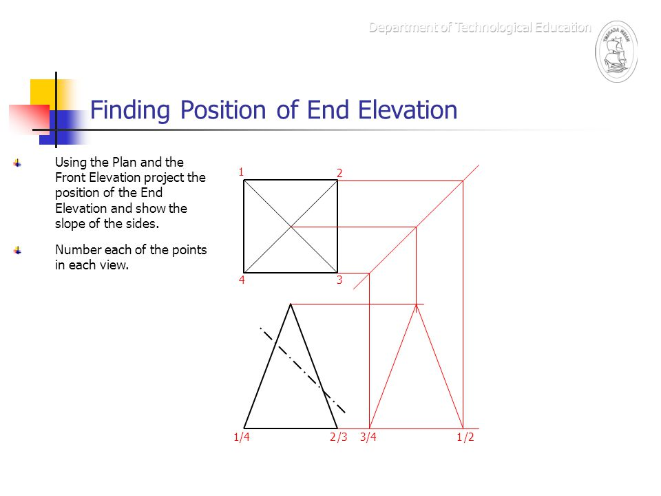 Finding Position of End Elevation Using the Plan and the Front Elevation project the position of the End Elevation and show the slope of the sides. Nu
