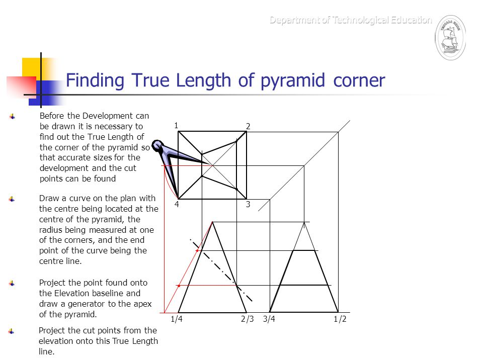 Finding True Length of pyramid corner Before the Development can be drawn it is necessary to find out the True Length of the corner of the pyramid so