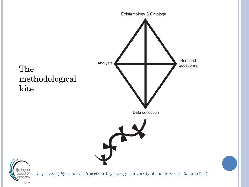 The methodological kite