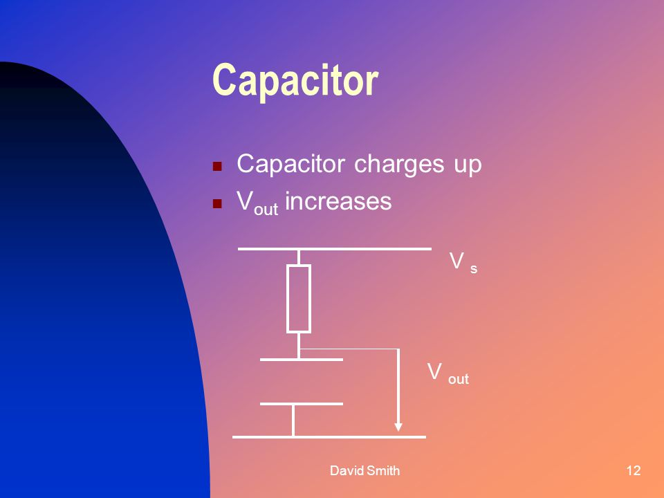 David Smith12 Capacitor charges up V out increases V out V s