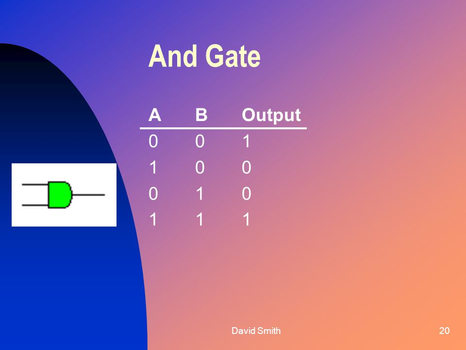 David Smith20 And Gate A BOutput 001 100 010 111