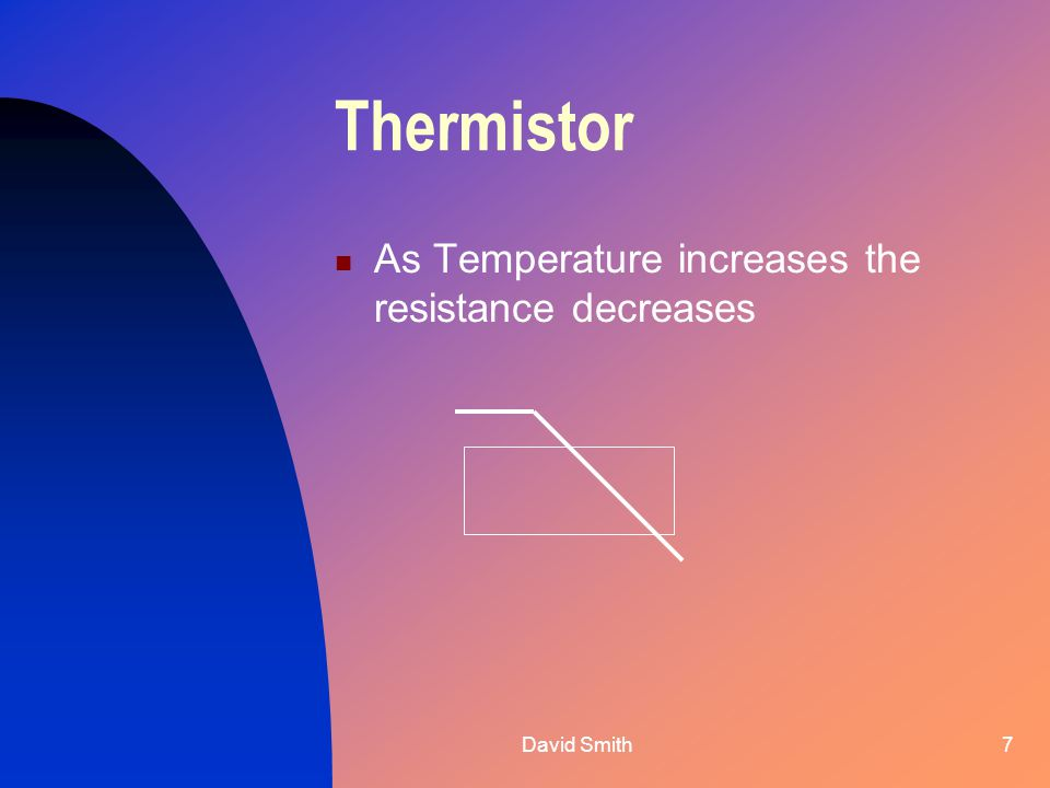 David Smith7 Thermistor As Temperature increases the resistance decreases