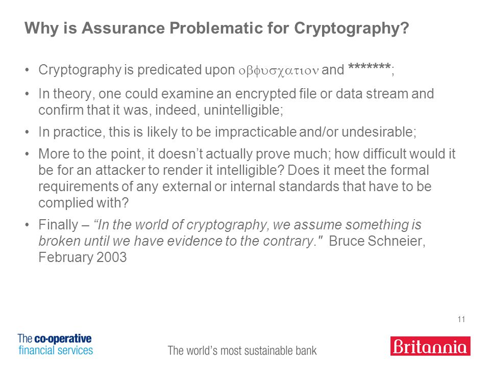 11 Why is Assurance Problematic for Cryptography.